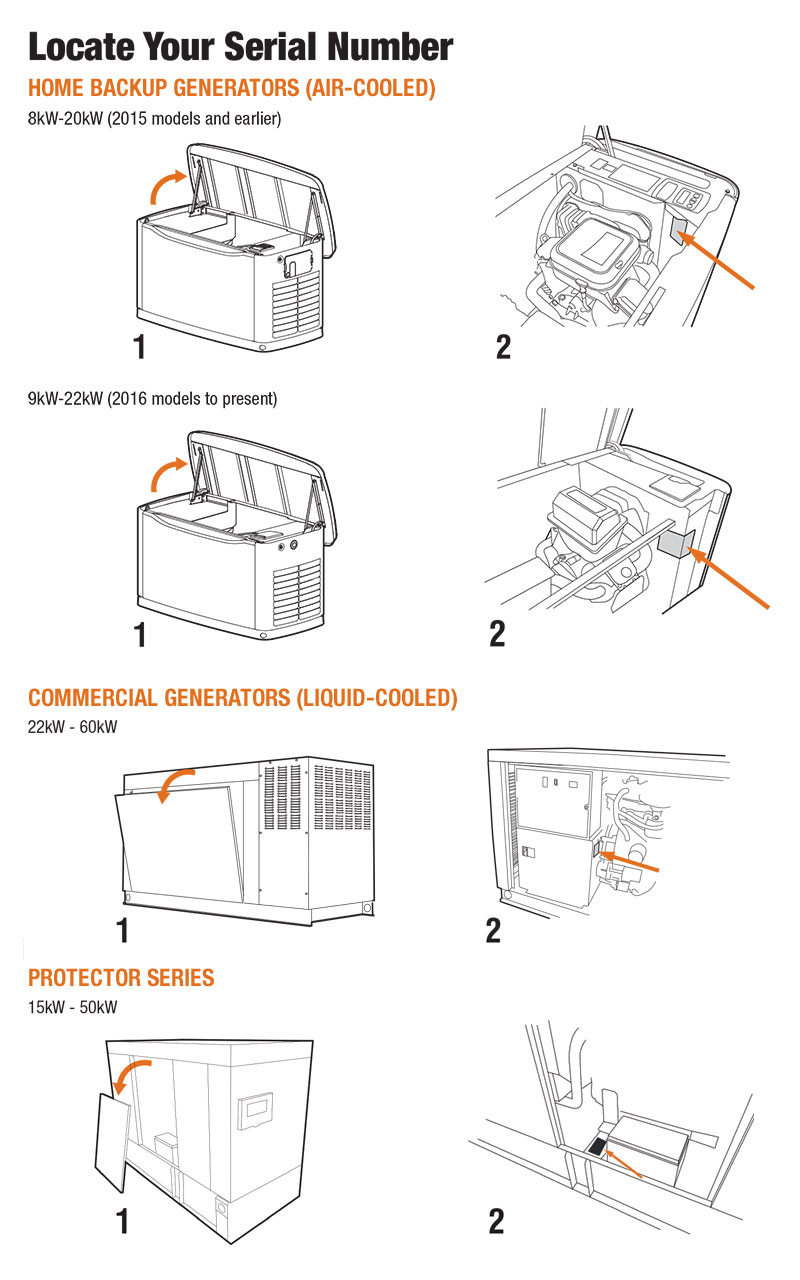 0K2374 Warranty · HSB Accessories Brochure · Serial Number - Res/Comm ·  0J9943 Owners Manual · Maintenance Kit